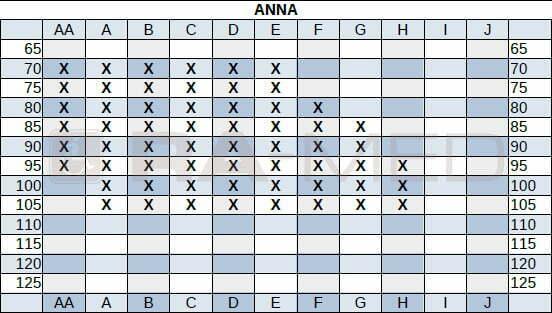 ANNA_Biustonosz-gorset_dla_amazonek-tabela_dostepnosci