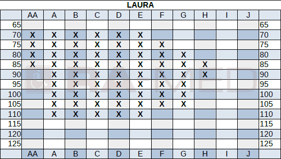 LAURA_Biustonosz-gorset_dla_amazonek-tabela_dostepnosci