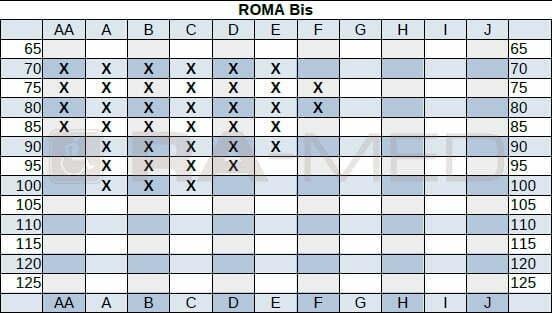 ROMA-BIS_Biustonosz-gorset_dla_amazonek-tabela_dostepnosci