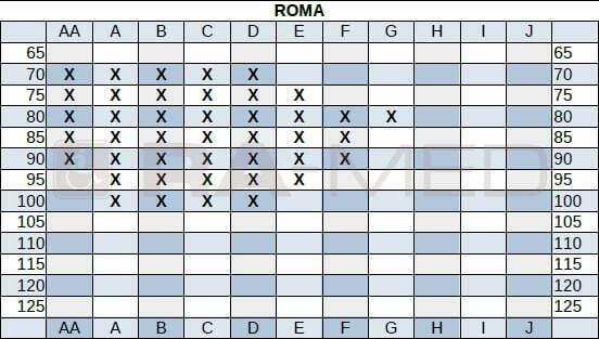 ROMA_Biustonosz-gorset_dla_amazonek-tabela_dostepnosci