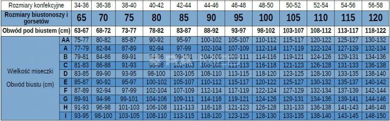 Biustonosze dla amazonek - tabela rozmiarów