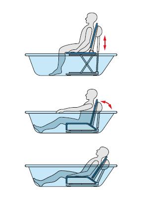 Podnośnik wannowy z nakładką obrotową - WYPOŻYCZALNIA / 1 m-c [ORCA - TRANS]